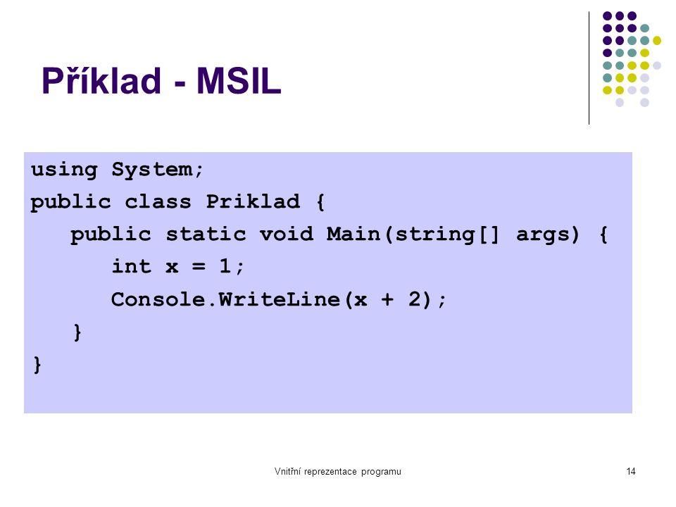 Vnitřní reprezentace programu14 Příklad - MSIL using System; public class Priklad { public static void Main(string[] args) { int x = 1; Console.WriteLine(x + 2); }