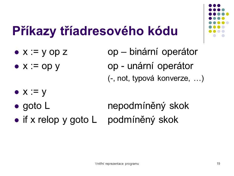 Vnitřní reprezentace programu19 Příkazy tříadresového kódu x := y op zop – binární operátor x := op yop - unární operátor (-, not, typová konverze, …) x := y goto Lnepodmíněný skok if x relop y goto Lpodmíněný skok