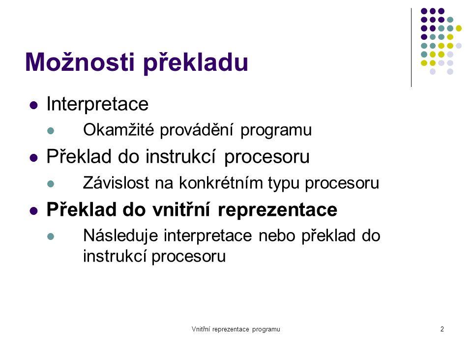 Vnitřní reprezentace programu2 Možnosti překladu Interpretace Okamžité provádění programu Překlad do instrukcí procesoru Závislost na konkrétním typu procesoru Překlad do vnitřní reprezentace Následuje interpretace nebo překlad do instrukcí procesoru