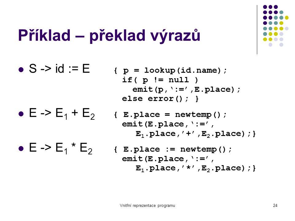 Vnitřní reprezentace programu24 Příklad – překlad výrazů S -> id := E { p = lookup(id.name); if( p != null ) emit(p,':=',E.place); else error(); } E -> E 1 + E 2 { E.place = newtemp(); emit(E.place,':=', E 1.place,'+',E 2.place);} E -> E 1 * E 2 { E.place := newtemp(); emit(E.place,':=', E 1.place,'*',E 2.place);}