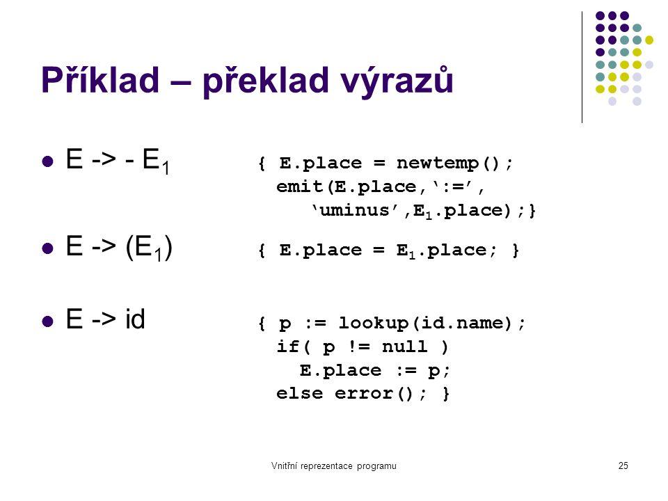 Vnitřní reprezentace programu25 Příklad – překlad výrazů E -> - E 1 { E.place = newtemp(); emit(E.place,':=', 'uminus',E 1.place);} E -> (E 1 ) { E.place = E 1.place; } E -> id { p := lookup(id.name); if( p != null ) E.place := p; else error(); }