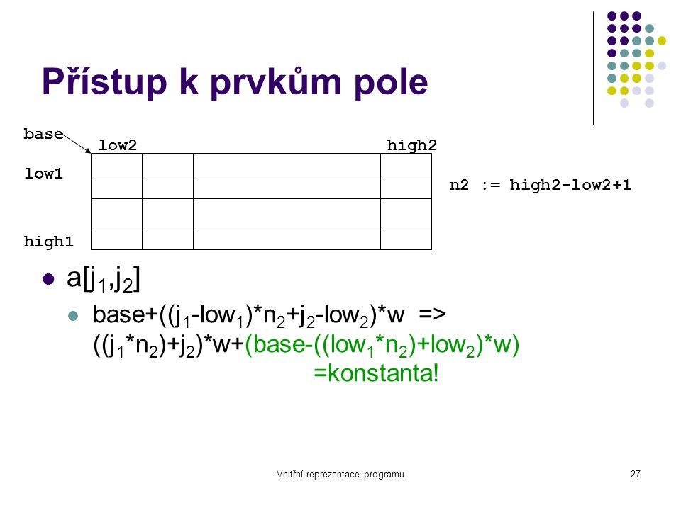 Vnitřní reprezentace programu27 Přístup k prvkům pole a[j 1,j 2 ] base+((j 1 -low 1 )*n 2 +j 2 -low 2 )*w => ((j 1 *n 2 )+j 2 )*w+(base-((low 1 *n 2 )+low 2 )*w) =konstanta.