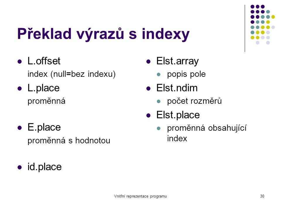 Vnitřní reprezentace programu30 Překlad výrazů s indexy L.offset index (null=bez indexu) L.place proměnná E.place proměnná s hodnotou id.place Elst.array popis pole Elst.ndim počet rozměrů Elst.place proměnná obsahující index