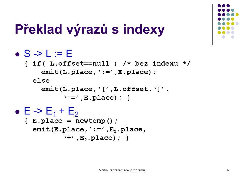 Vnitřní reprezentace programu32 Překlad výrazů s indexy S -> L := E { if( L.offset==null ) /* bez indexu */ emit(L.place,':=',E.place); else emit(L.place,'[',L.offset,']', ':=',E.place); } E -> E 1 + E 2 { E.place = newtemp(); emit(E.place,':=',E 1.place, '+',E 2.place); }