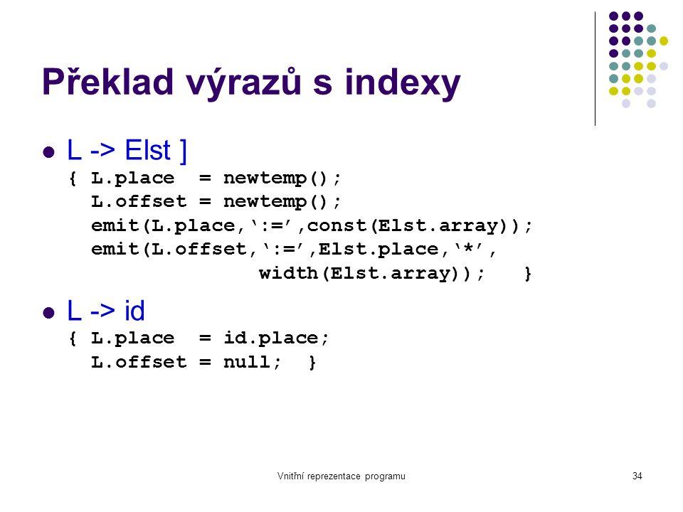 Vnitřní reprezentace programu34 Překlad výrazů s indexy L -> Elst ] { L.place = newtemp(); L.offset = newtemp(); emit(L.place,':=',const(Elst.array)); emit(L.offset,':=',Elst.place,'*', width(Elst.array)); } L -> id { L.place = id.place; L.offset = null; }