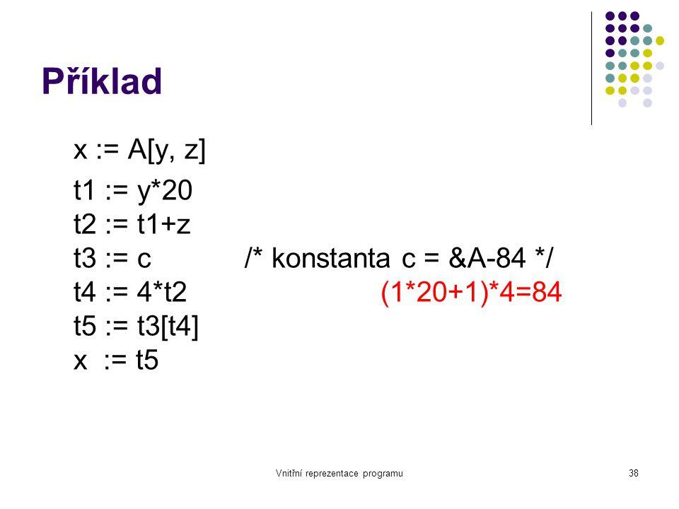 Vnitřní reprezentace programu38 Příklad x := A[y, z] t1 := y*20 t2 := t1+z t3 := c/* konstanta c = &A-84 */ t4 := 4*t2(1*20+1)*4=84 t5 := t3[t4] x := t5