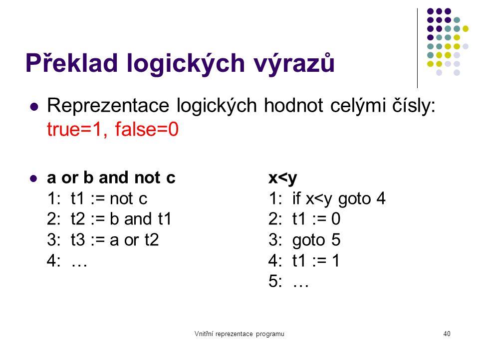 Vnitřní reprezentace programu40 Překlad logických výrazů Reprezentace logických hodnot celými čísly: true=1, false=0 a or b and not cx<y 1: t1 := not c1: if x<y goto 4 2: t2 := b and t12: t1 := 0 3: t3 := a or t23: goto 5 4: …4: t1 := 1 5: …