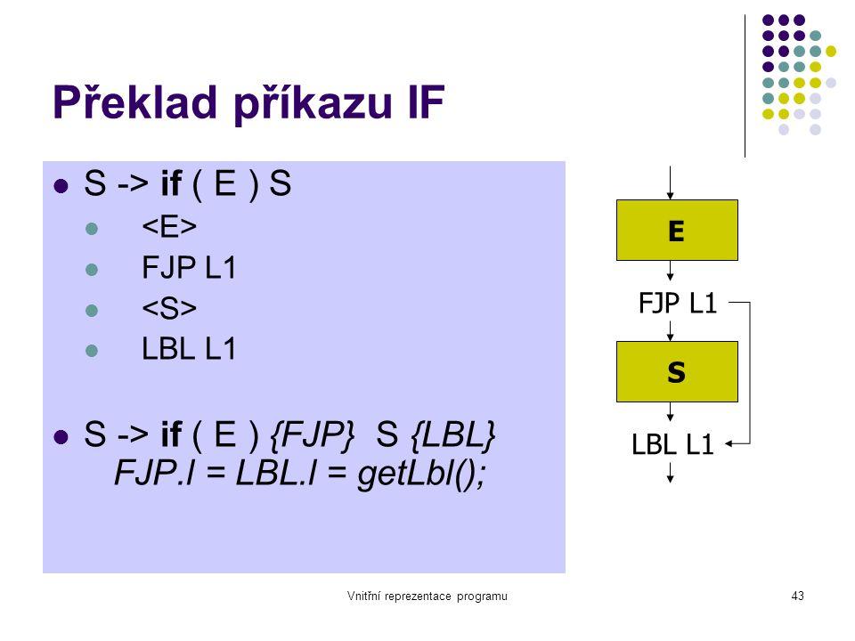 Vnitřní reprezentace programu43 Překlad příkazu IF S -> if ( E ) S FJP L1 LBL L1 S -> if ( E ) {FJP} S {LBL} FJP.l = LBL.l = getLbl(); E S FJP L1 LBL L1