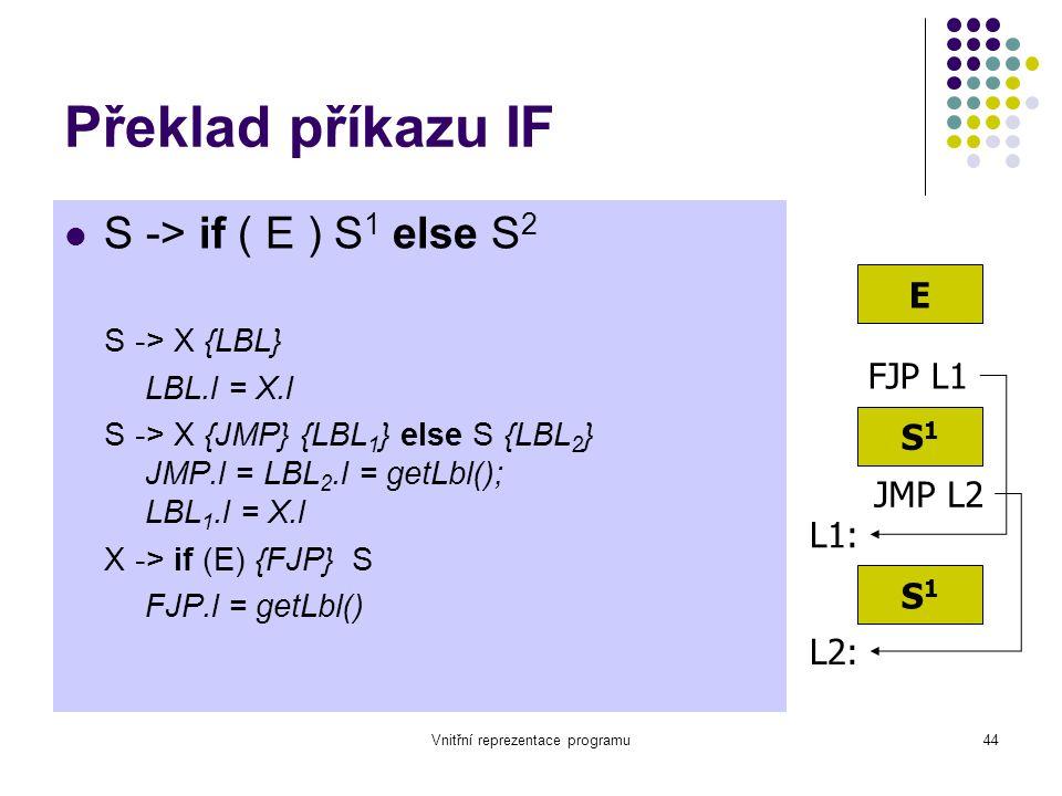 Vnitřní reprezentace programu44 Překlad příkazu IF S -> if ( E ) S 1 else S 2 S -> X {LBL} LBL.l = X.l S -> X {JMP} {LBL 1 } else S {LBL 2 } JMP.l = LBL 2.l = getLbl(); LBL 1.l = X.l X -> if (E) {FJP} S FJP.l = getLbl() E FJP L1 S1S1 S1S1 JMP L2 L1: L2: