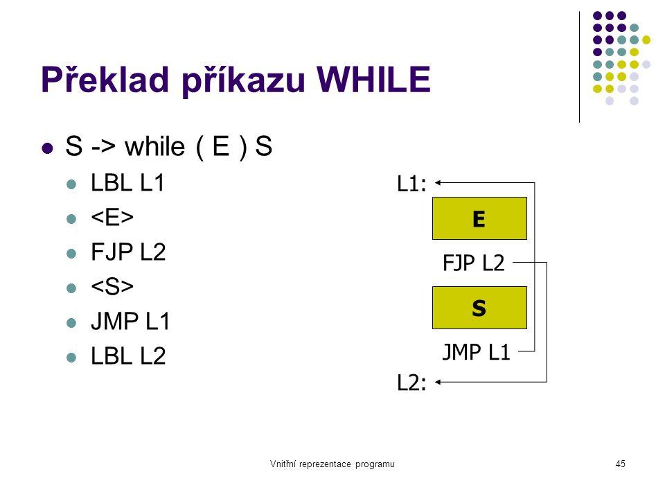 Vnitřní reprezentace programu45 Překlad příkazu WHILE S -> while ( E ) S LBL L1 FJP L2 JMP L1 LBL L2 E S L1: L2: FJP L2 JMP L1