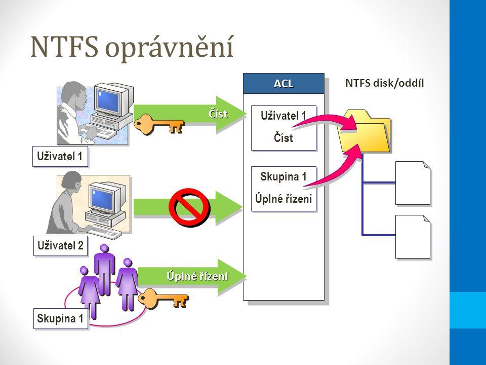 NTFS oprávnění NTFS disk/oddílACLACL Uživatel 1 Uživatel 2 ČístČíst Skupina 1 Uživatel 1 Číst Uživatel 1 Číst Skupina 1 Úplné řízení Skupina 1 Úplné ř