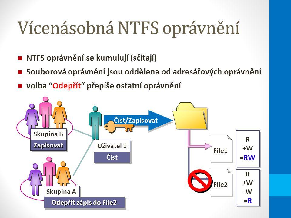 Vícenásobná NTFS oprávnění NTFS oprávnění se kumulují (sčítají) Souborová oprávnění jsou oddělena od adresářových oprávnění volba Odepřít přepíše ostatní oprávnění File1 File2 Skupina B Skupina A Odepřít zápis do File2 ZapisovatZapisovat Uživatel 1 ČístČíst Číst/Zapisovat R +W = RW R +W = RW R +W -W = R R +W -W = R