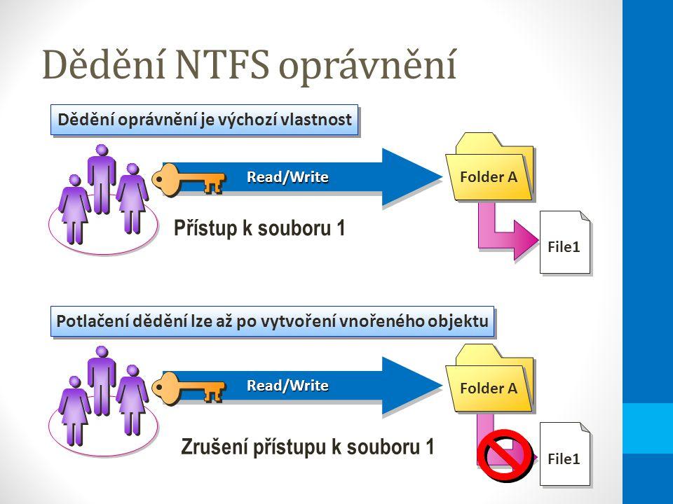 Dědění NTFS oprávnění Folder A Přístup k souboru 1 Zrušení přístupu k souboru 1 Potlačení dědění lze až po vytvoření vnořeného objektu Dědění oprávnění je výchozí vlastnost File1 Read/WriteRead/Write Read/WriteRead/Write Folder A File1