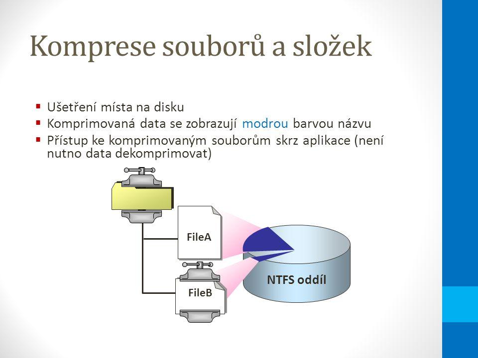 Komprese souborů a složek  Ušetření místa na disku  Komprimovaná data se zobrazují modrou barvou názvu  Přístup ke komprimovaným souborům skrz aplikace (není nutno data dekomprimovat) NTFS oddíl FileB FileA