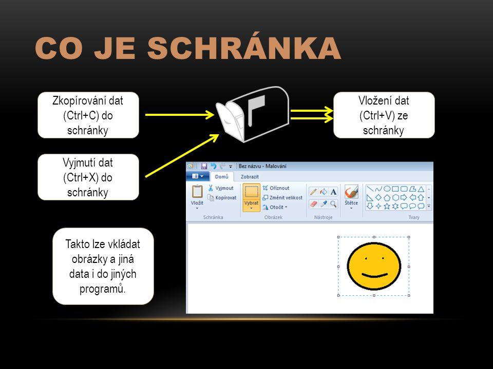 CO JE SCHRÁNKA Zkopírování dat (Ctrl+C) do schránky Vložení dat (Ctrl+V) ze schránky Vyjmutí dat (Ctrl+X) do schránky Takto lze vkládat obrázky a jiná data i do jiných programů.