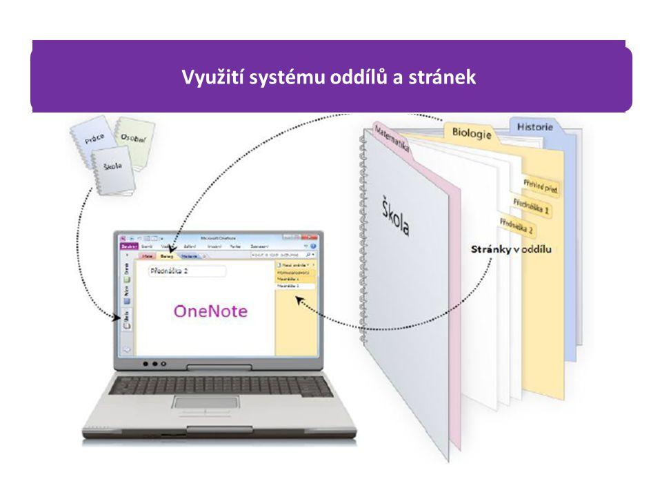 Využití systému oddílů a stránek
