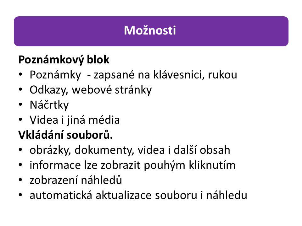 Poznámkový blok Poznámky - zapsané na klávesnici, rukou Odkazy, webové stránky Náčrtky Videa i jiná média Vkládání souborů.