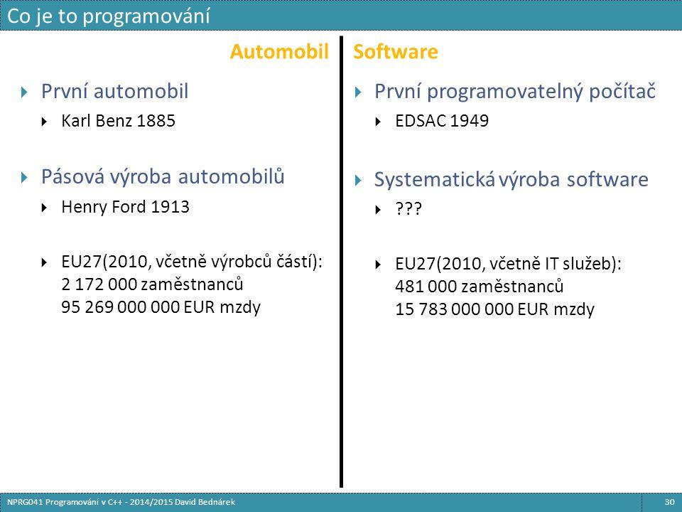 AutomobilSoftware  První automobil  Karl Benz 1885  Pásová výroba automobilů  Henry Ford 1913  EU27(2010, včetně výrobců částí): 2 172 000 zaměst