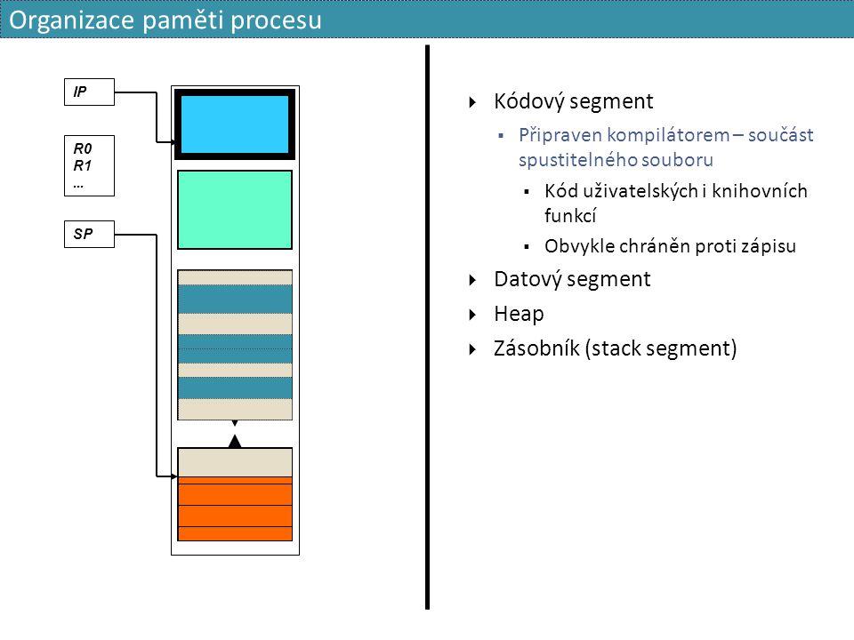 IP R0 R1... SP  Kódový segment  Připraven kompilátorem – součást spustitelného souboru  Kód uživatelských i knihovních funkcí  Obvykle chráněn pro