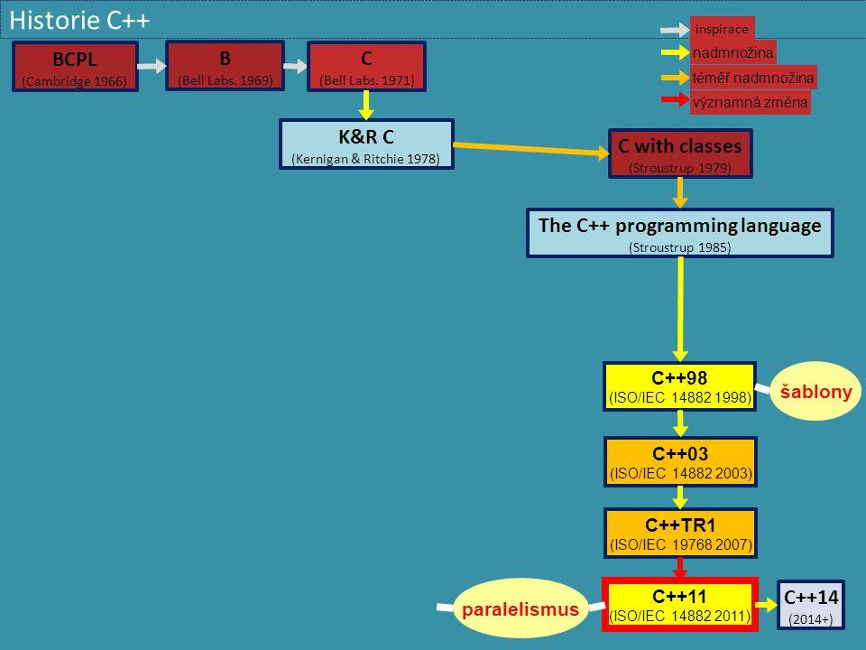 Přetypování reinterpret_cast (e)  Umožňuje  Konverze ukazatele na dostatečně velké celé číslo  Konverze celého čísla na ukazatel  Konverze mezi různými ukazateli na funkce  Konverze odkazu na odkaz na libovolný jiný typ  U * => V *  U & => U &  Neuvažuje příbuzenské vztahy tříd, neopravuje hodnoty ukazatelů  Většina použití je závislá na platformě  Příklad: Přístup k reálné proměnné po bajtech  Typické použití: Čtení a zápis binárních souborů void put_double( std::ostream & o, const double & d) { o.write( reinterpret_cast ( & d), sizeof( double)); }  Obsah souboru je nepřenositelný