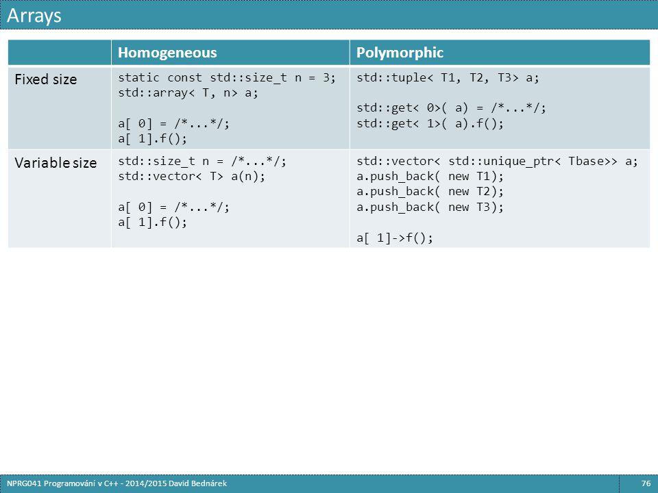 Arrays 76NPRG041 Programování v C++ - 2014/2015 David Bednárek HomogeneousPolymorphic Fixed size static const std::size_t n = 3; std::array a; a[ 0] =