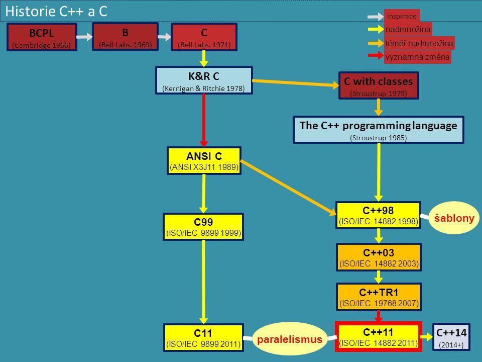 channel ch; void send_hello() { std::unique_ptr p = new packet; p->set_contents( Hello, world! ); ch.send( std::move( p)); // p is nullptr now } void dump_channel() { while ( .