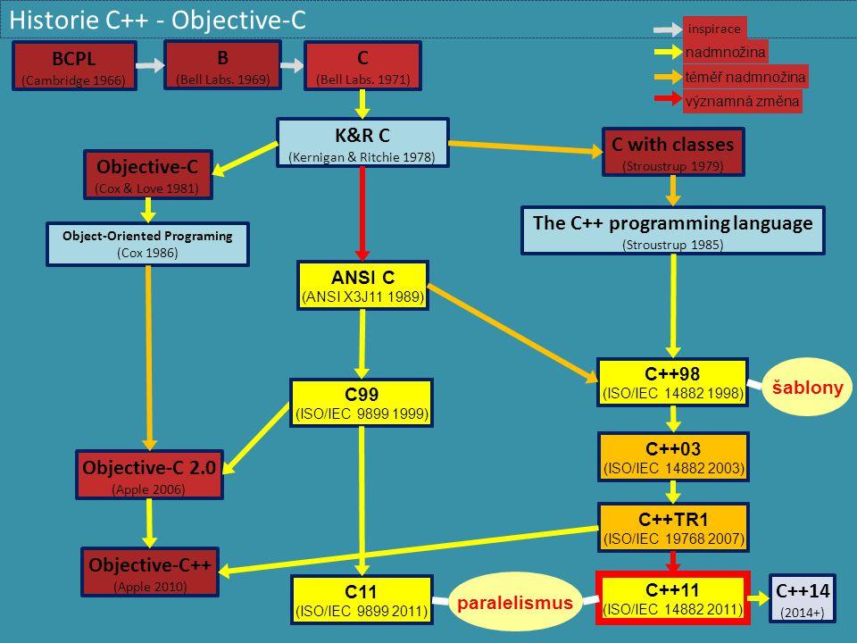 STL  Kontejnery  Prefabrikáty základních datových struktur  Šablony parametrizované typem ukládaného objektu  Všechny kontejnery pracují s kopiemi vkládaných hodnot  Typ hodnot musí mít alespoň copy-constructor a destruktor  Některé druhy kontejnerů či operací s nimi vyžadují i operator= nebo konstruktor bez parametrů  Hodnoty se přidávají a odebírají metodami odpovídajícími druhu kontejneru  K hodnotám je možno přistupovat pomocí iterátoru, který reprezentuje inteligentní ukazatel dovnitř kontejneru  Prostřednictvím iterátoru je možno měnit uložené hodnoty
