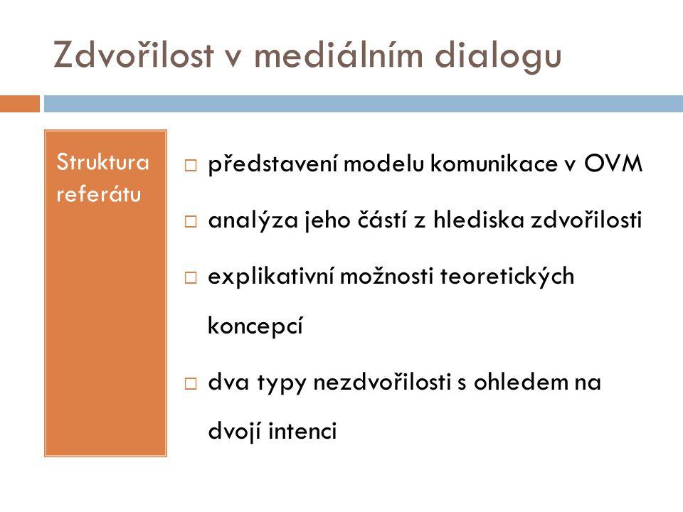 Zdvořilost v mediálním dialogu Struktura referátu  představení modelu komunikace v OVM  analýza jeho částí z hlediska zdvořilosti  explikativní mož