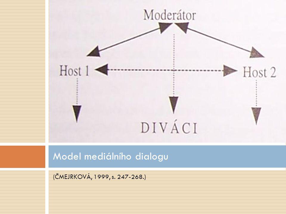 (ČMEJRKOVÁ, 1999, s. 247-268.) Model mediálního dialogu