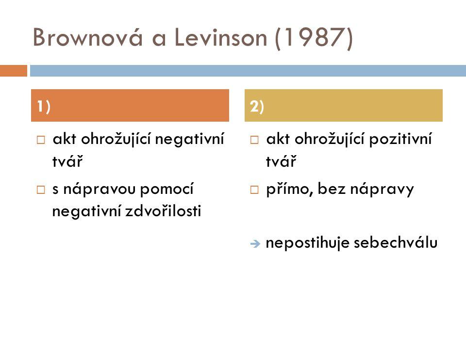 Brownová a Levinson (1987)  akt ohrožující negativní tvář  s nápravou pomocí negativní zdvořilosti  akt ohrožující pozitivní tvář  přímo, bez nápr