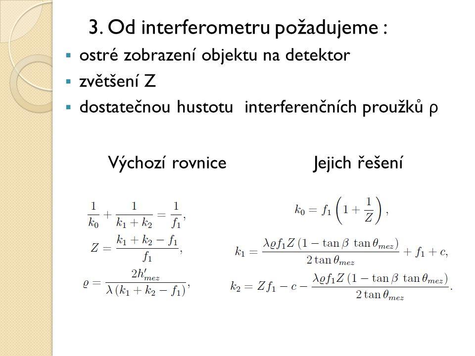 3. Od interferometru požadujeme : oostré zobrazení objektu na detektor zzvětšení Z ddostatečnou hustotu interferenčních proužků ρ Výchozí rovnic