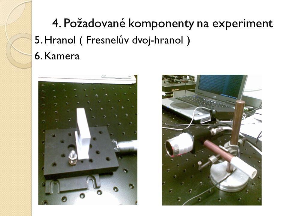 4. Požadované komponenty na experiment 5. Hranol ( Fresnelův dvoj-hranol ) 6. Kamera