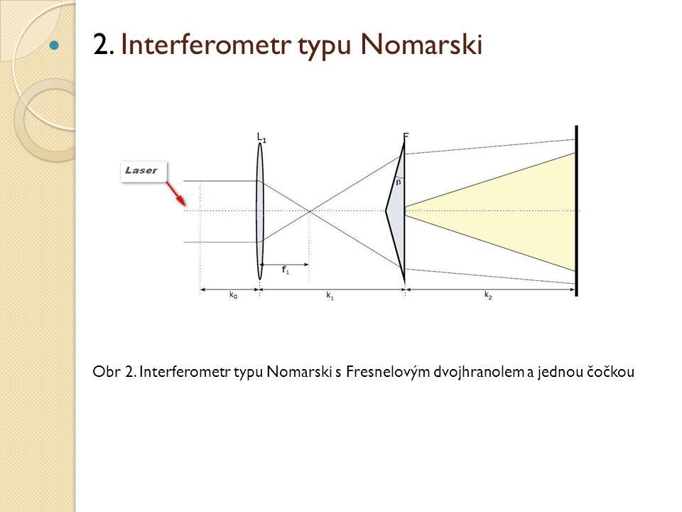 2. Interferometr typu Nomarski Obr 2. Interferometr typu Nomarski s Fresnelovým dvojhranolem a jednou čočkou