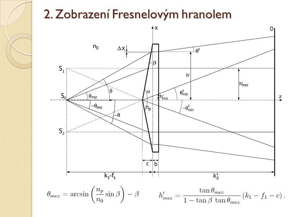 2. Zobrazení Fresnelovým hranolem