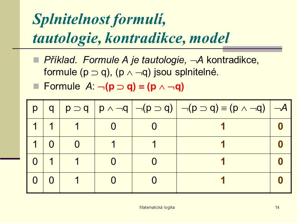 Matematická logika14 Splnitelnost formulí, tautologie, kontradikce, model Příklad. Formule A je tautologie,  A kontradikce, formule (p  q), (p   q
