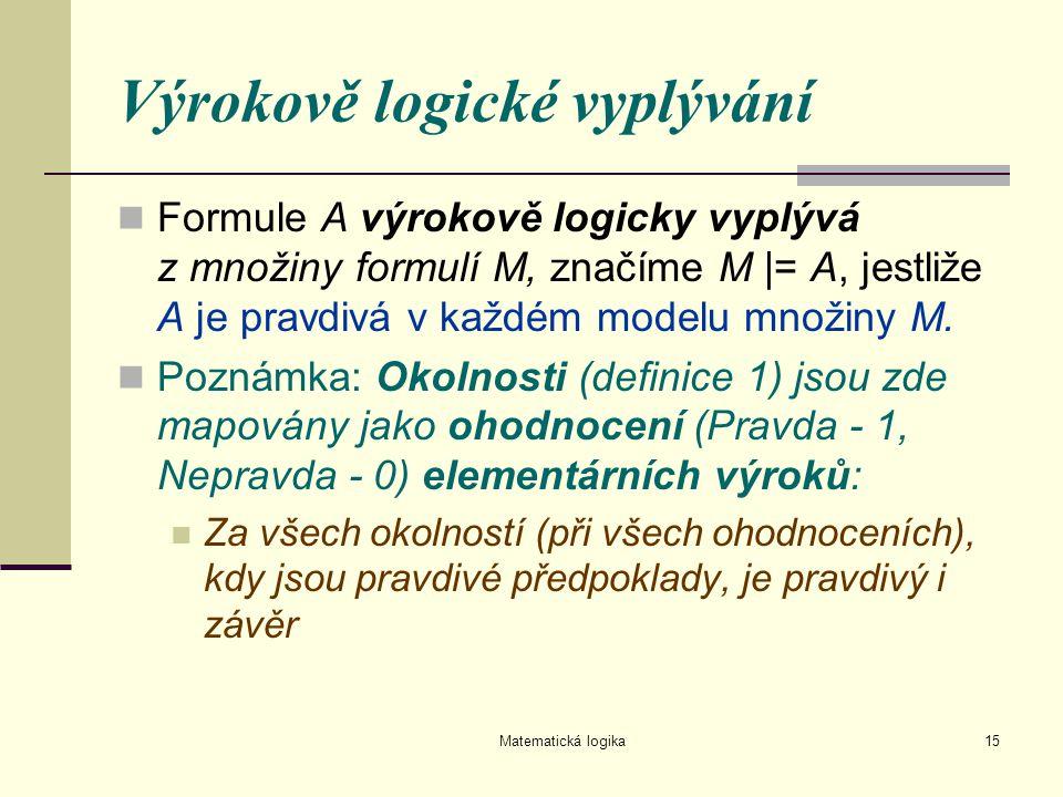 Matematická logika15 Výrokově logické vyplývání Formule A výrokově logicky vyplývá z množiny formulí M, značíme M |= A, jestliže A je pravdivá v každé