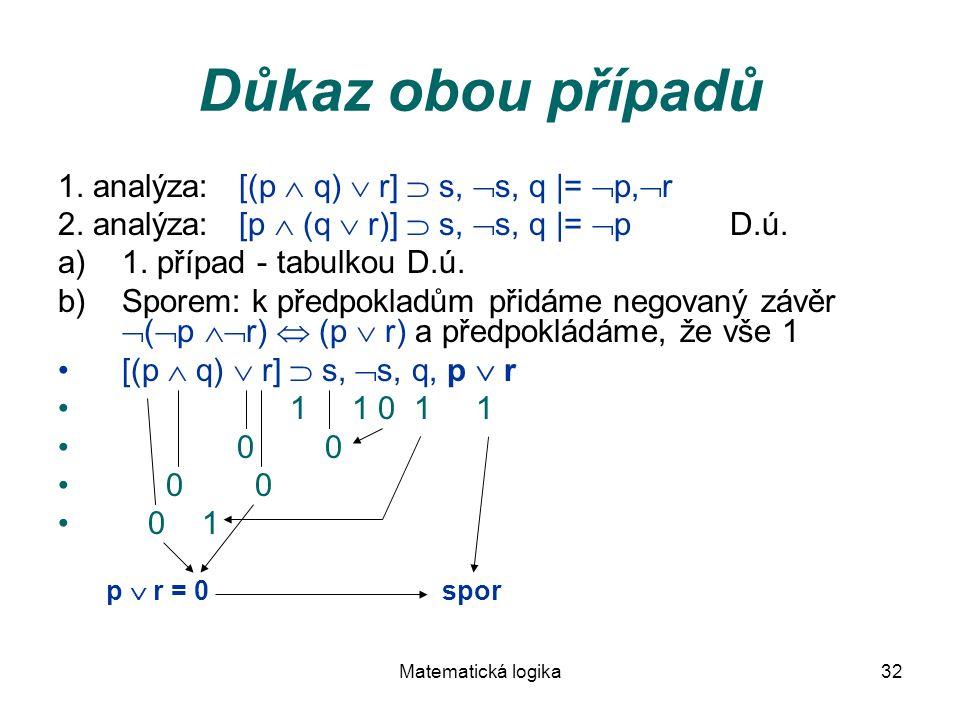 Matematická logika32 Důkaz obou případů 1. analýza: [(p  q)  r]  s,  s, q |=  p,  r 2. analýza: [p  (q  r)]  s,  s, q |=  pD.ú. a)1. případ