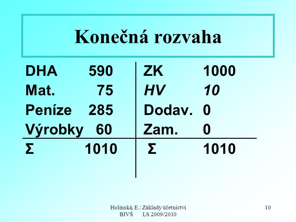 Holínská, E.: Základy účetnictví BIVŠ LS 2009/2010 10 Konečná rozvaha DHA 590ZK1000 Mat.