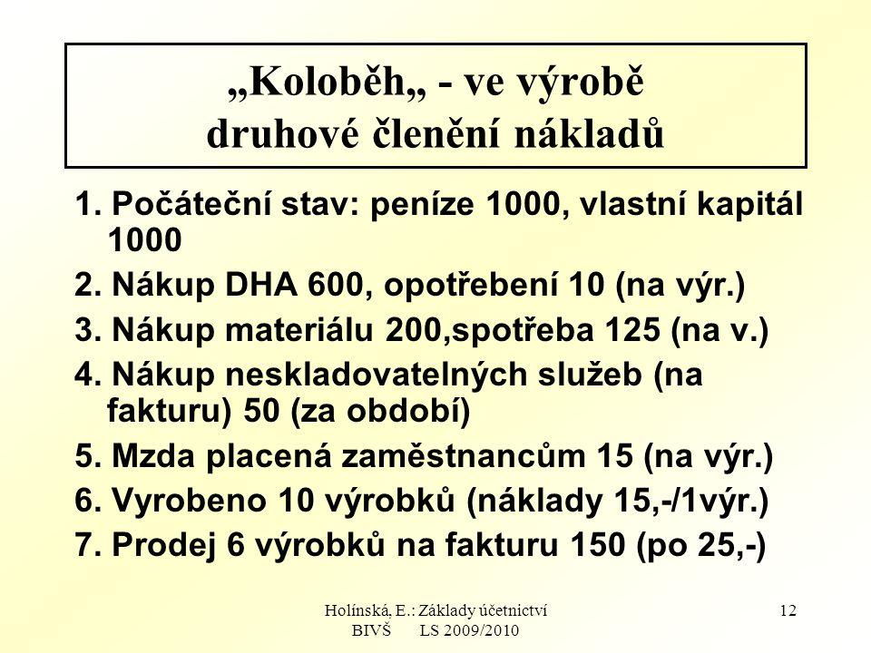 """Holínská, E.: Základy účetnictví BIVŠ LS 2009/2010 12 """"Koloběh"""" - ve výrobě druhové členění nákladů 1."""