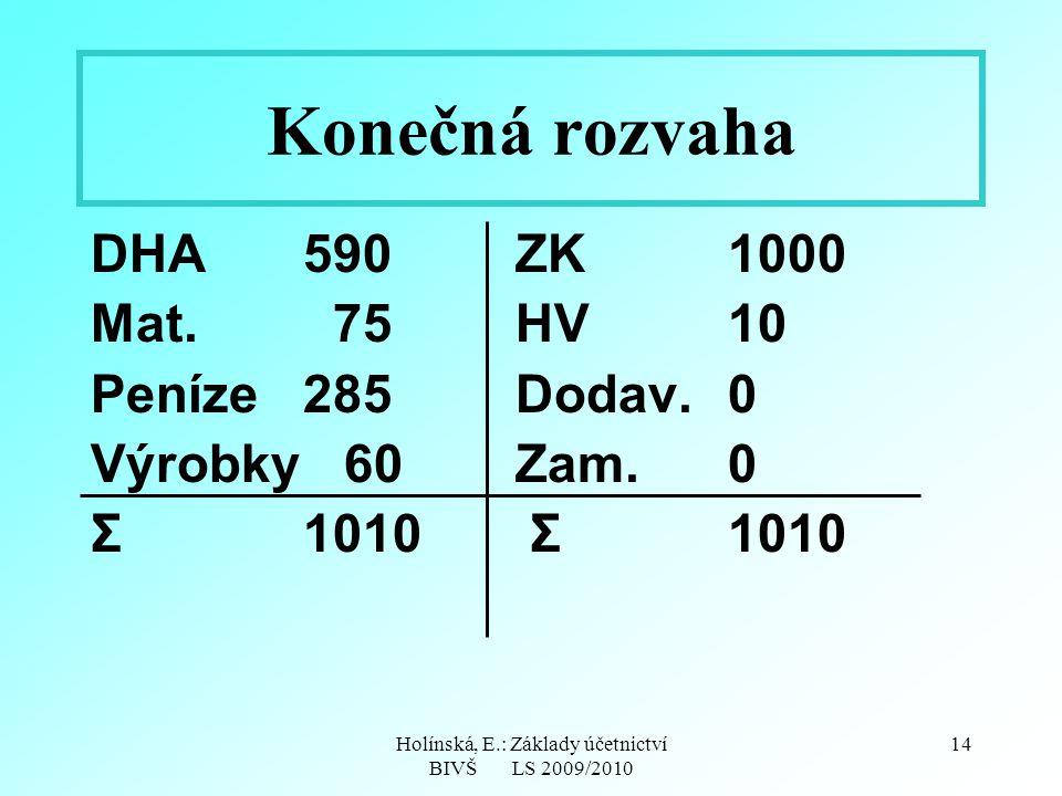 Holínská, E.: Základy účetnictví BIVŠ LS 2009/2010 14 Konečná rozvaha DHA590ZK1000 Mat.