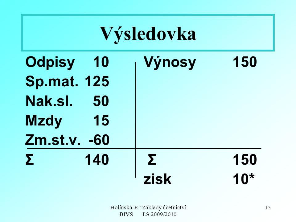 Holínská, E.: Základy účetnictví BIVŠ LS 2009/2010 15 Výsledovka Odpisy 10Výnosy150 Sp.mat.125 Nak.sl.