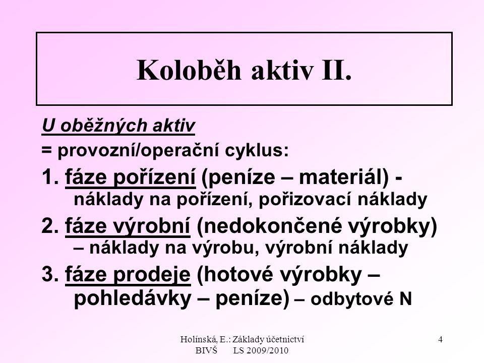 Holínská, E.: Základy účetnictví BIVŠ LS 2009/2010 4 Koloběh aktiv II.