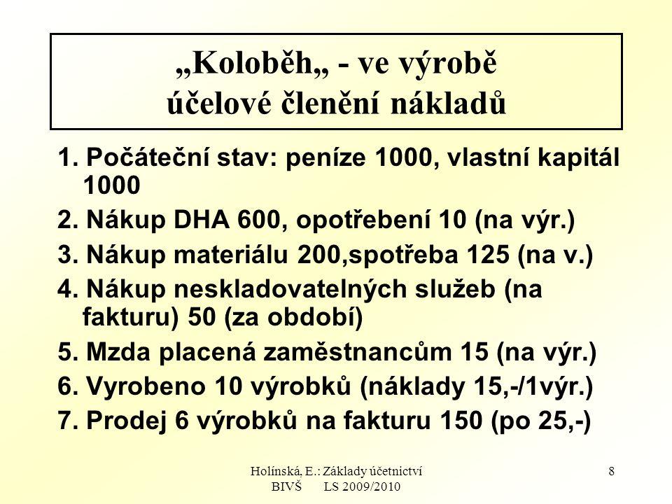 """Holínská, E.: Základy účetnictví BIVŠ LS 2009/2010 8 """"Koloběh"""" - ve výrobě účelové členění nákladů 1."""