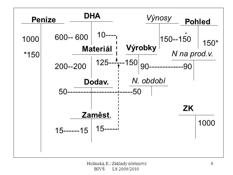 Holínská, E.: Základy účetnictví BIVŠ LS 2009/2010 9 DHA Peníze Materiál Dodav.