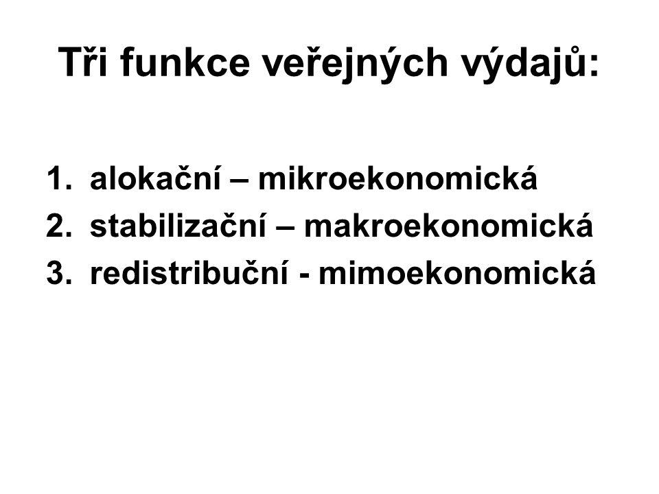 Tři funkce veřejných výdajů: 1.alokační – mikroekonomická 2.stabilizační – makroekonomická 3.redistribuční - mimoekonomická