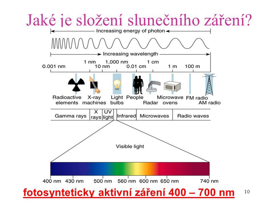 10 Jaké je složení slunečního záření? fotosynteticky aktivní záření 400 – 700 nm
