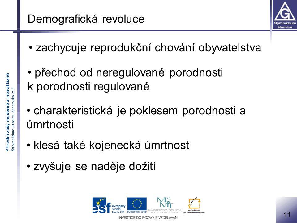 Přírodní vědy moderně a interaktivně ©Gymnázium Hranice, Zborovská 293 Demografická revoluce zachycuje reprodukční chování obyvatelstva přechod od ner