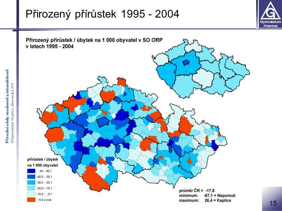 Přírodní vědy moderně a interaktivně ©Gymnázium Hranice, Zborovská 293 Přirozený přírůstek 1995 - 2004 15