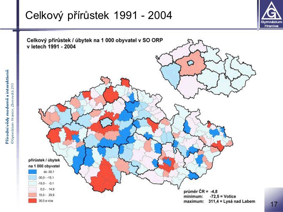 Přírodní vědy moderně a interaktivně ©Gymnázium Hranice, Zborovská 293 Celkový přírůstek 1991 - 2004 17