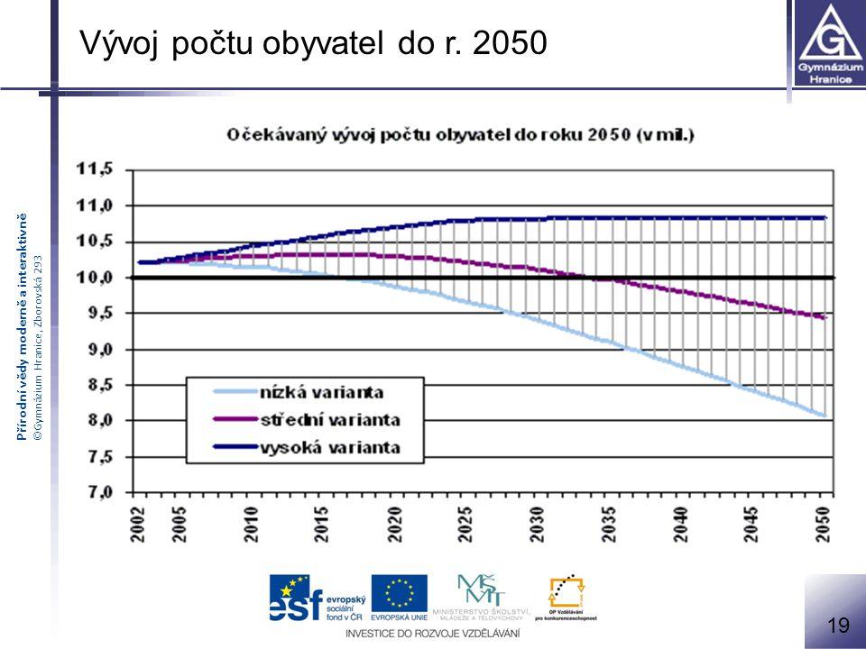 Přírodní vědy moderně a interaktivně ©Gymnázium Hranice, Zborovská 293 Vývoj počtu obyvatel do r. 2050 19